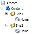 sites1